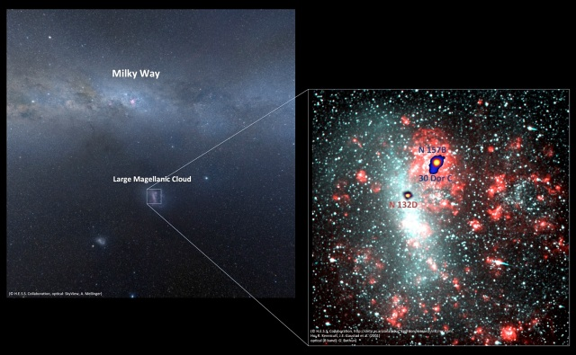Extreme Astronomical Objects Detected in Neighbouring Galaxy